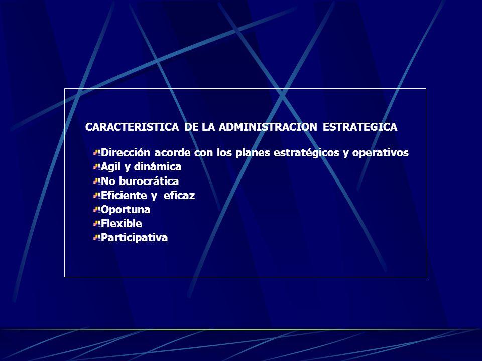 CARACTERISTICA DE LA ADMINISTRACION ESTRATEGICA