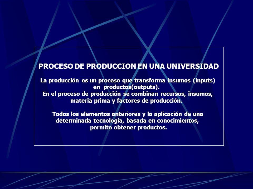 PROCESO DE PRODUCCION EN UNA UNIVERSIDAD
