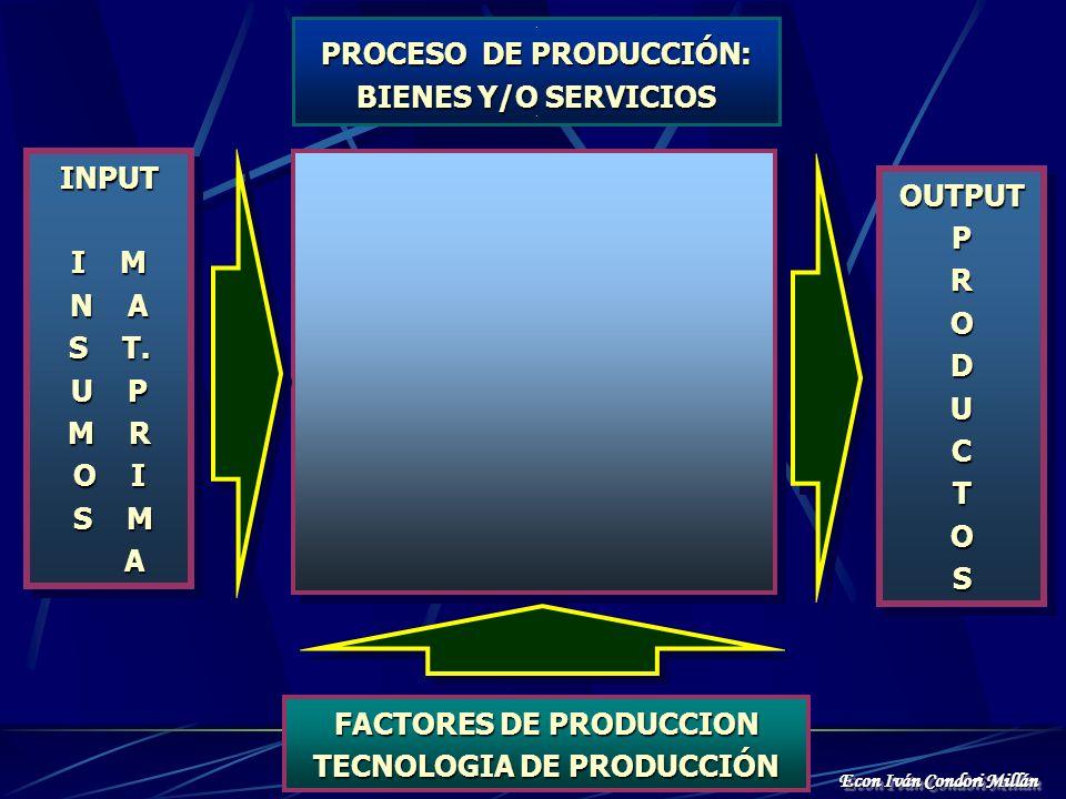 PROCESO DE PRODUCCIÓN: FACTORES DE PRODUCCION TECNOLOGIA DE PRODUCCIÓN