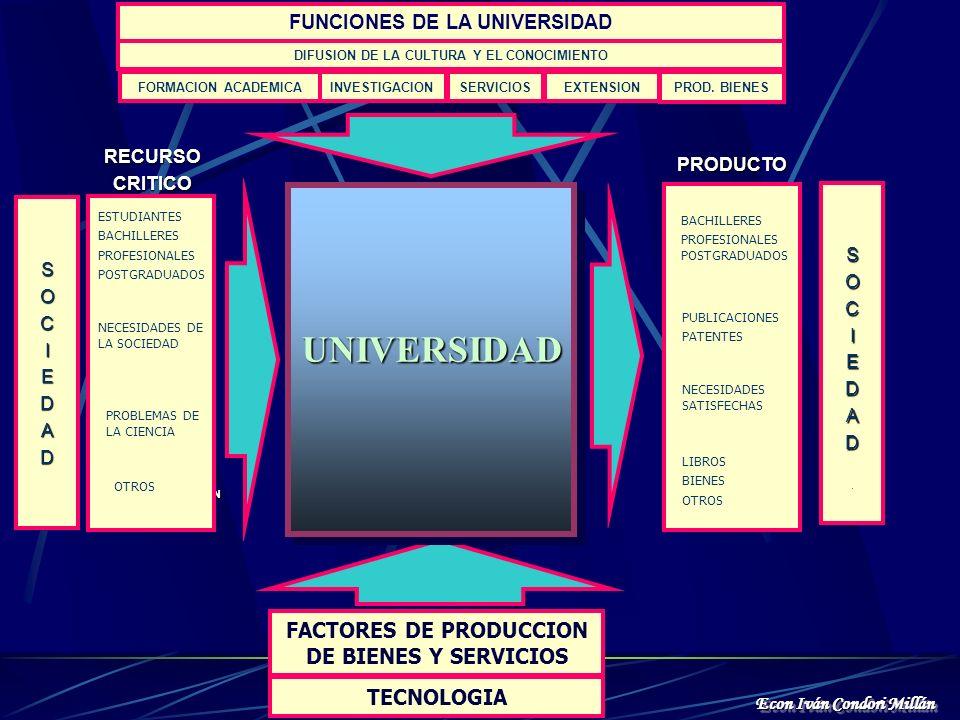 UNIVERSIDAD FACTORES DE PRODUCCION DE BIENES Y SERVICIOS TECNOLOGIA