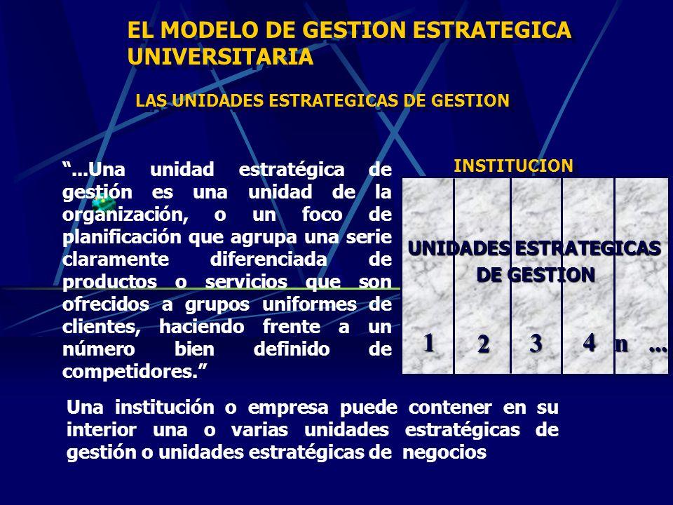 EL MODELO DE GESTION ESTRATEGICA UNIVERSITARIA
