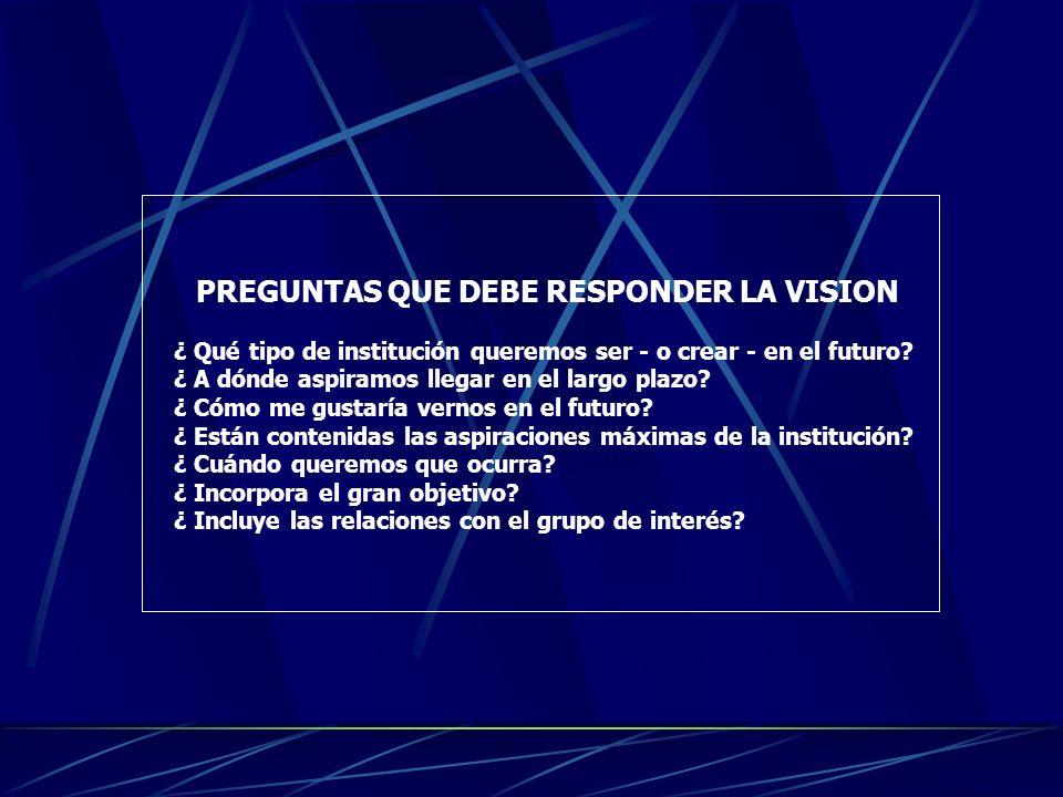 PREGUNTAS QUE DEBE RESPONDER LA VISION
