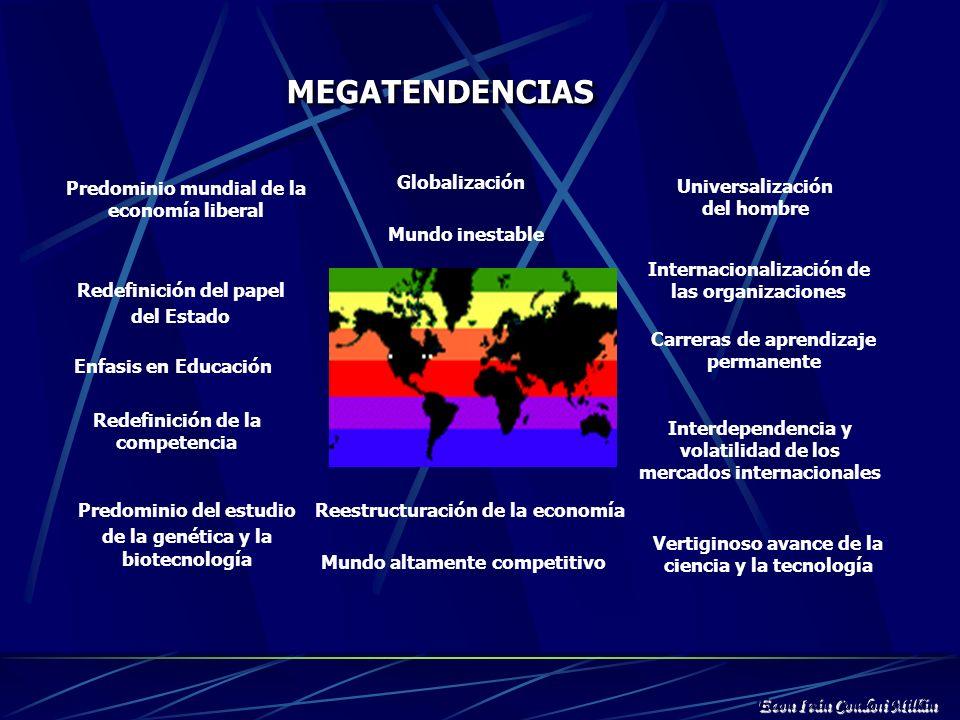 MEGATENDENCIAS Globalización Predominio mundial de la economía liberal