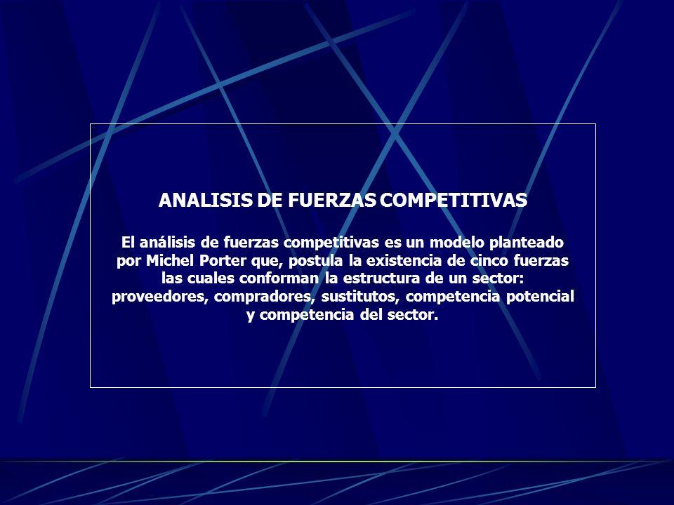 ANALISIS DE FUERZAS COMPETITIVAS