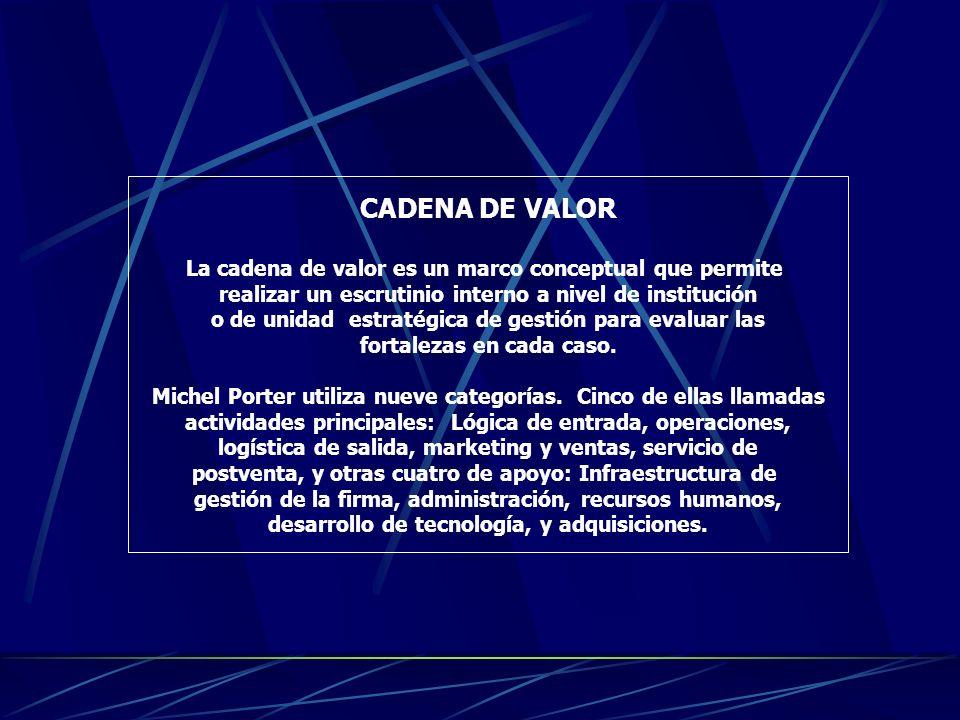 CADENA DE VALOR La cadena de valor es un marco conceptual que permite