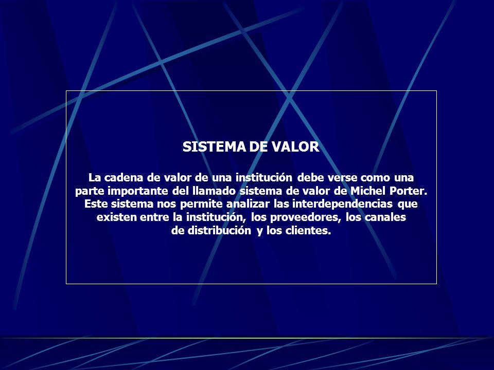 SISTEMA DE VALOR La cadena de valor de una institución debe verse como una. parte importante del llamado sistema de valor de Michel Porter.