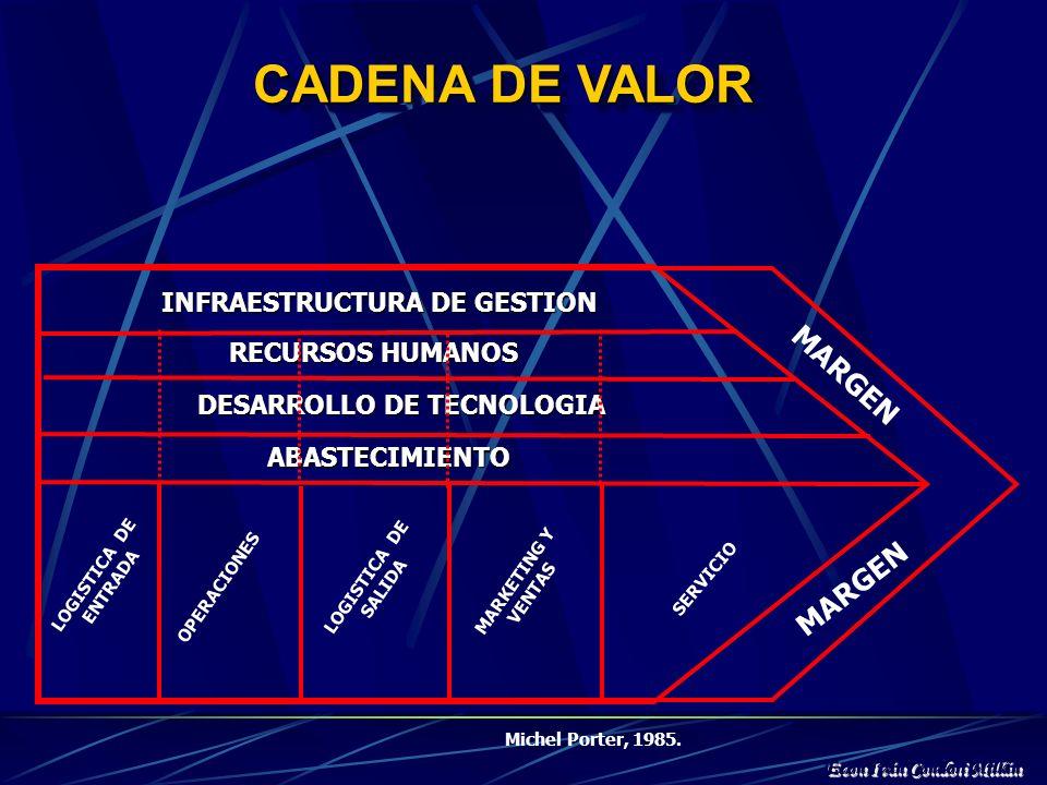 INFRAESTRUCTURA DE GESTION DESARROLLO DE TECNOLOGIA