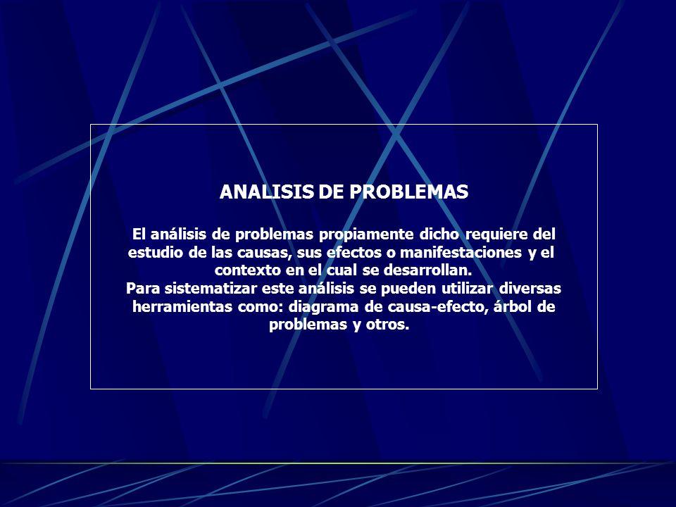ANALISIS DE PROBLEMAS El análisis de problemas propiamente dicho requiere del. estudio de las causas, sus efectos o manifestaciones y el.
