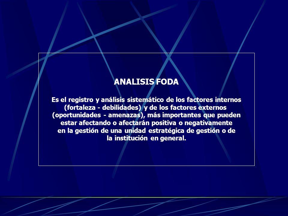 ANALISIS FODA Es el registro y análisis sistemático de los factores internos. (fortaleza - debilidades) y de los factores externos.