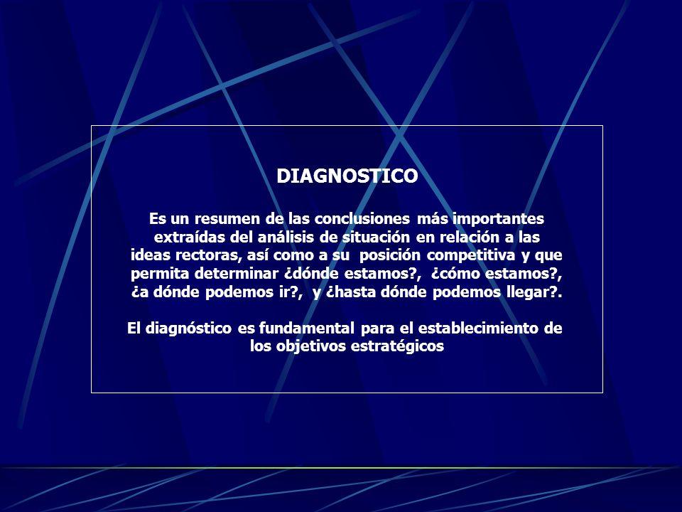 DIAGNOSTICO Es un resumen de las conclusiones más importantes