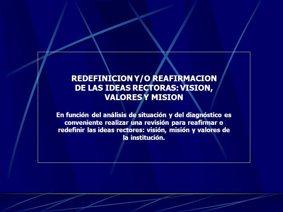 REDEFINICION Y/O REAFIRMACION DE LAS IDEAS RECTORAS: VISION,