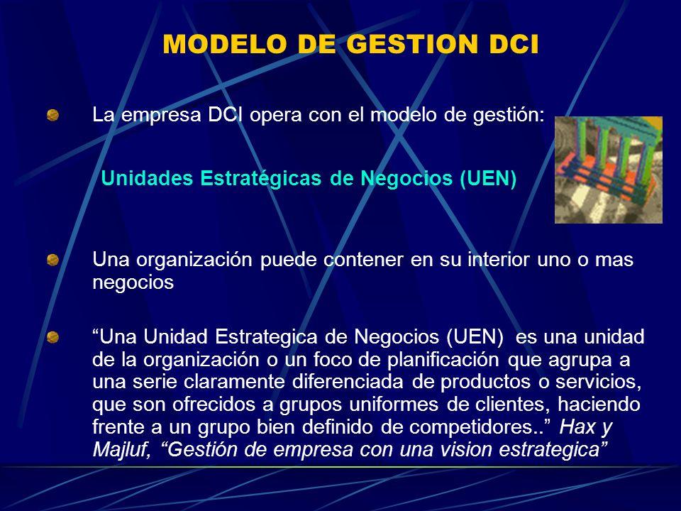 MODELO DE GESTION DCI La empresa DCI opera con el modelo de gestión: