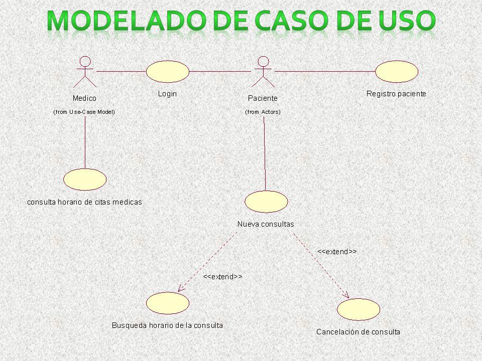 MODELADO DE CASO DE USO