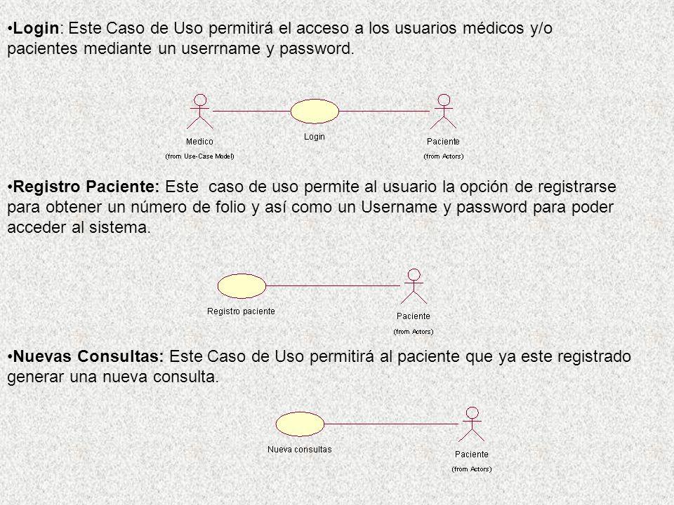 Login: Este Caso de Uso permitirá el acceso a los usuarios médicos y/o pacientes mediante un userrname y password.