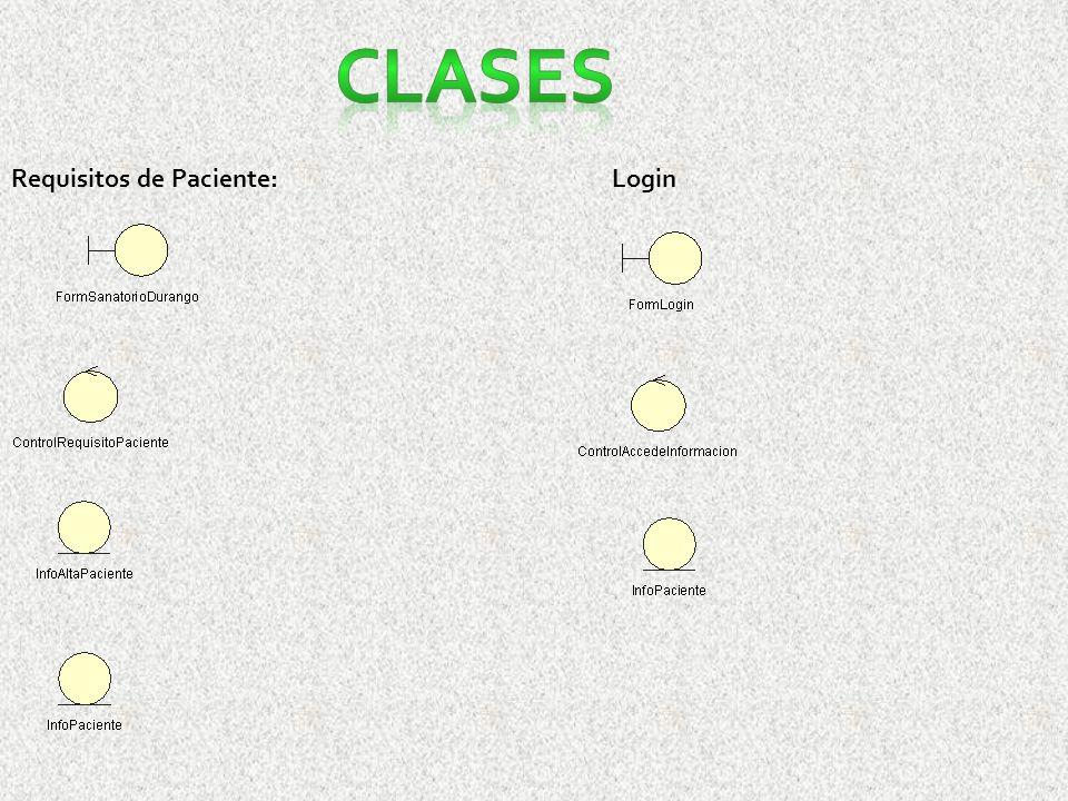 Clases Requisitos de Paciente: Login