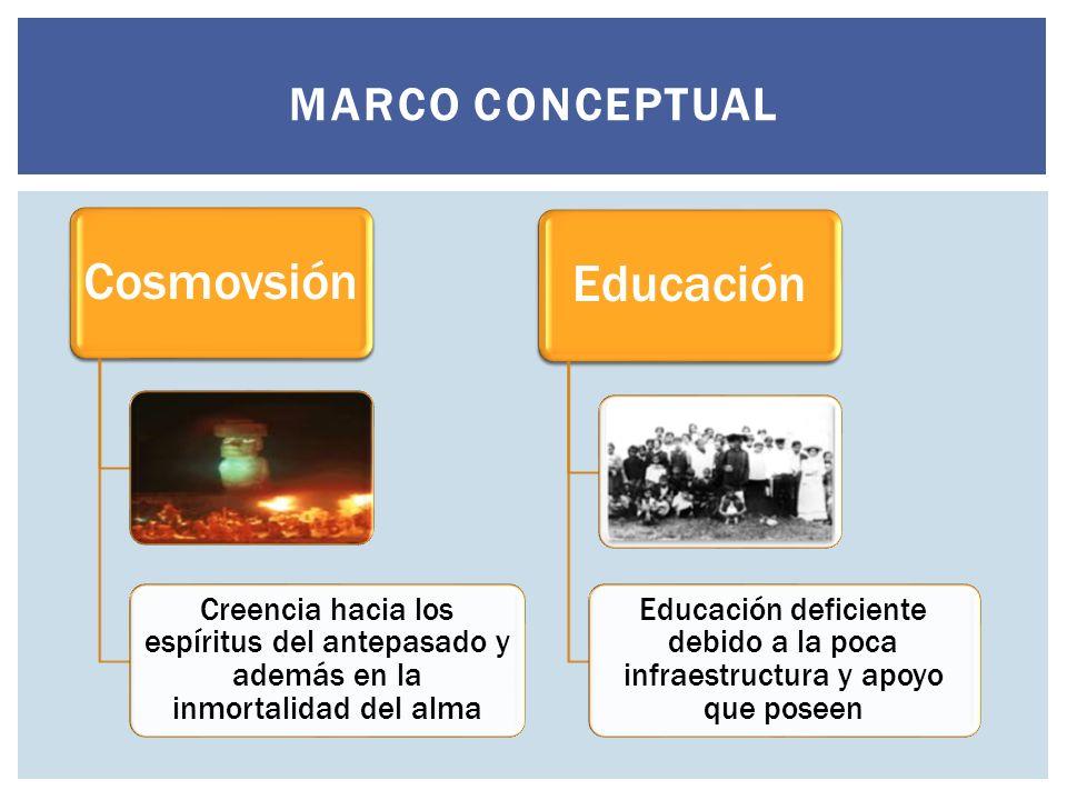 Cosmovsión Educación Marco conceptual