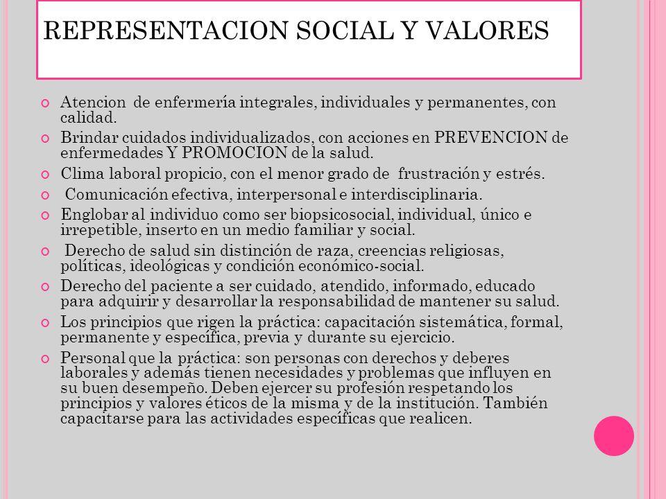 REPRESENTACION SOCIAL Y VALORES