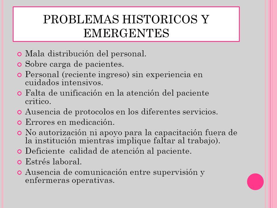 PROBLEMAS HISTORICOS Y EMERGENTES