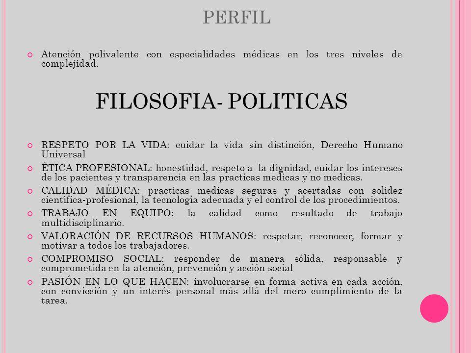 FILOSOFIA- POLITICAS PERFIL