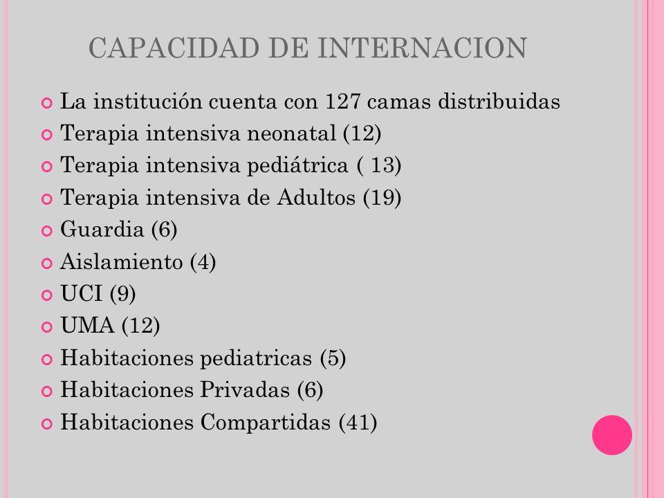 CAPACIDAD DE INTERNACION