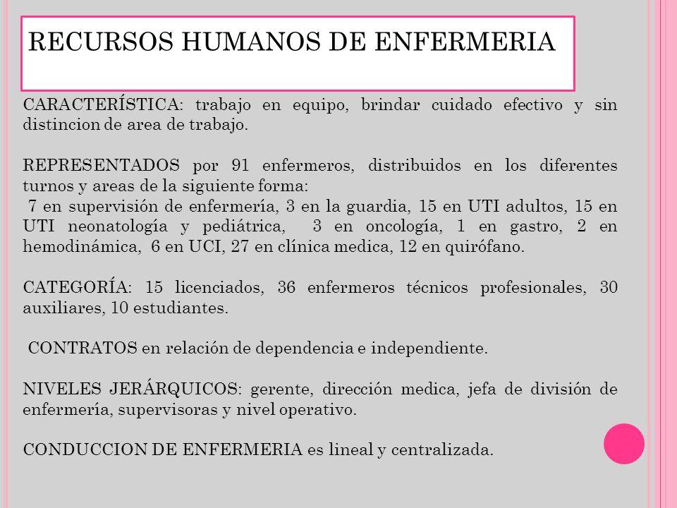 RECURSOS HUMANOS DE ENFERMERIA