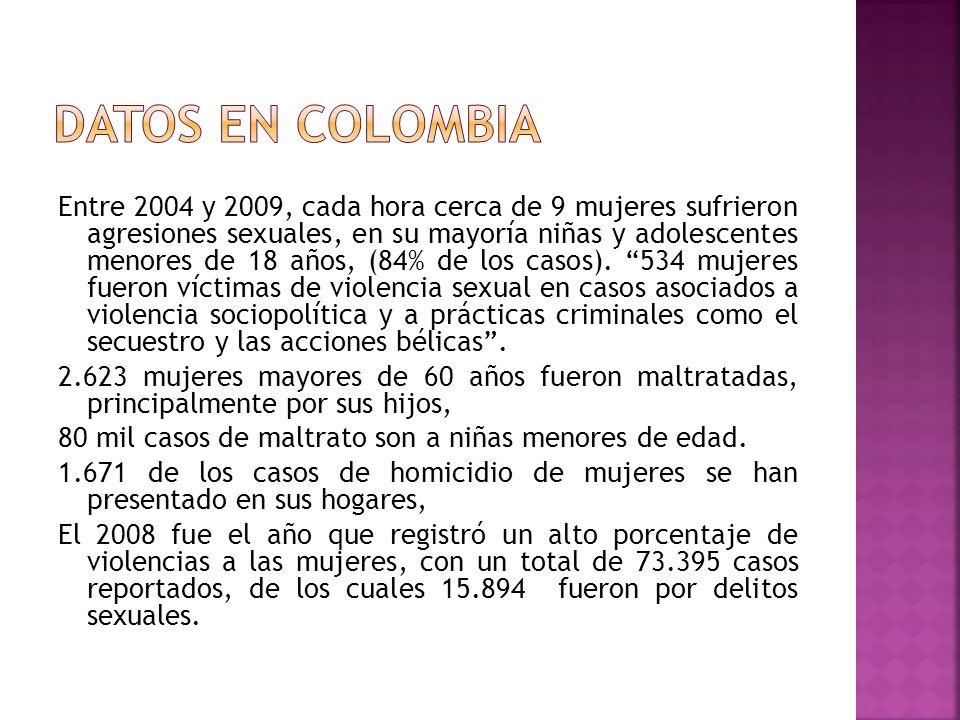 Datos en Colombia