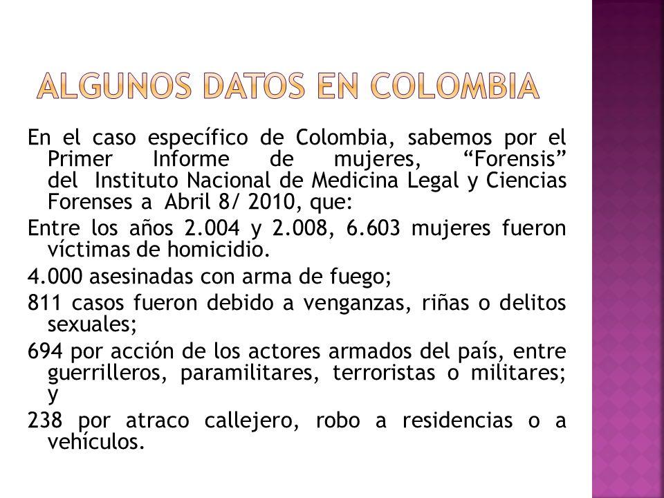 Algunos datos en colombia