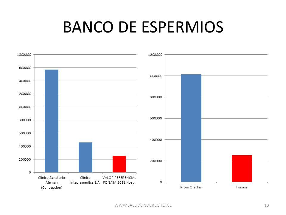 BANCO DE ESPERMIOS WWW.SALUDUNDERECHO.CL