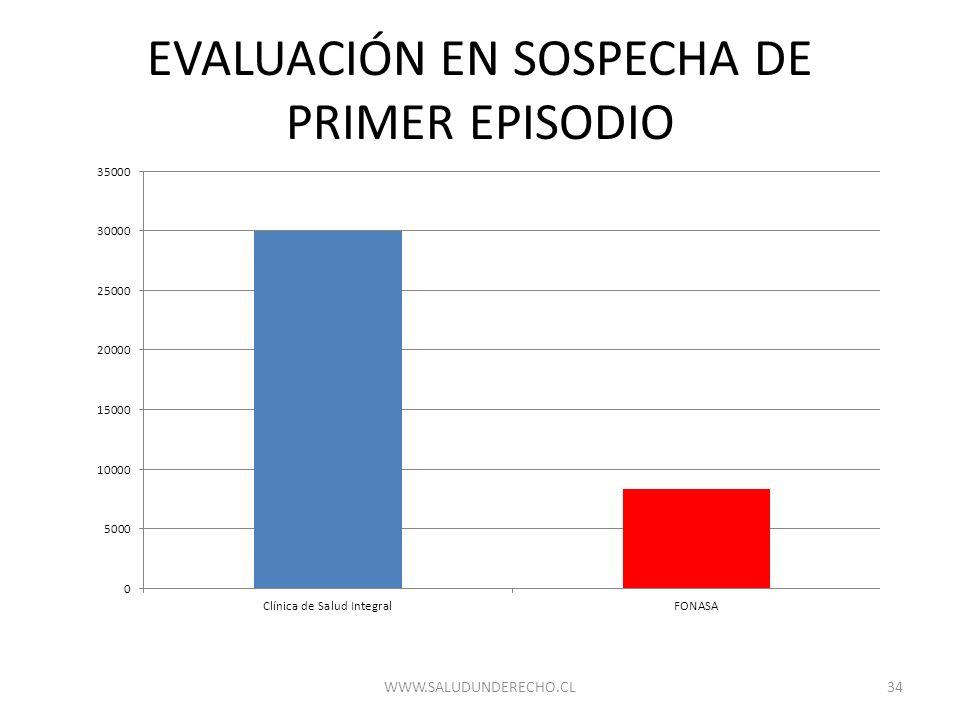 EVALUACIÓN EN SOSPECHA DE PRIMER EPISODIO