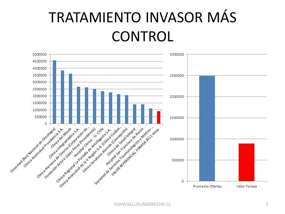 TRATAMIENTO INVASOR MÁS CONTROL