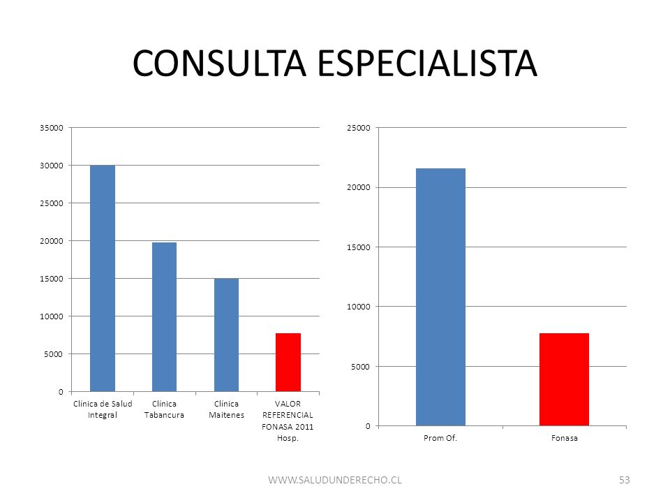 CONSULTA ESPECIALISTA