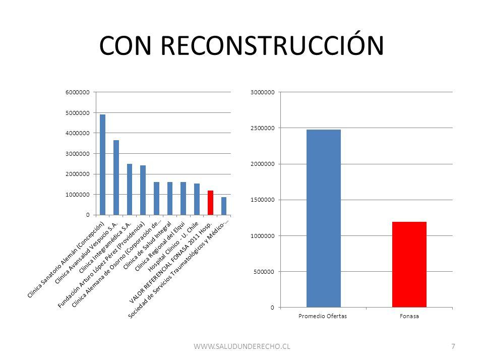 CON RECONSTRUCCIÓN WWW.SALUDUNDERECHO.CL
