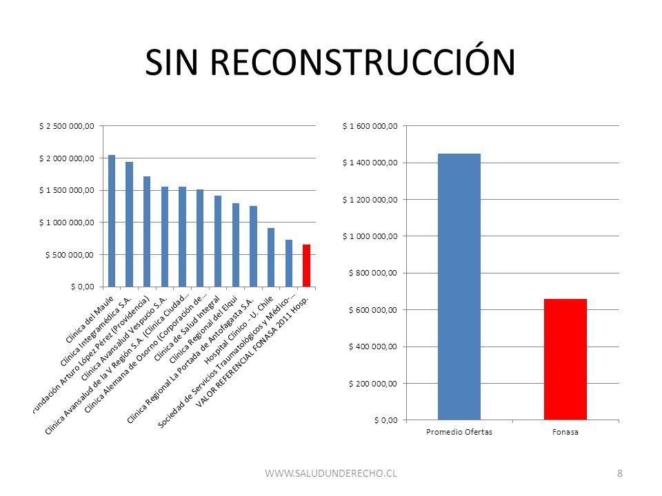 SIN RECONSTRUCCIÓN WWW.SALUDUNDERECHO.CL