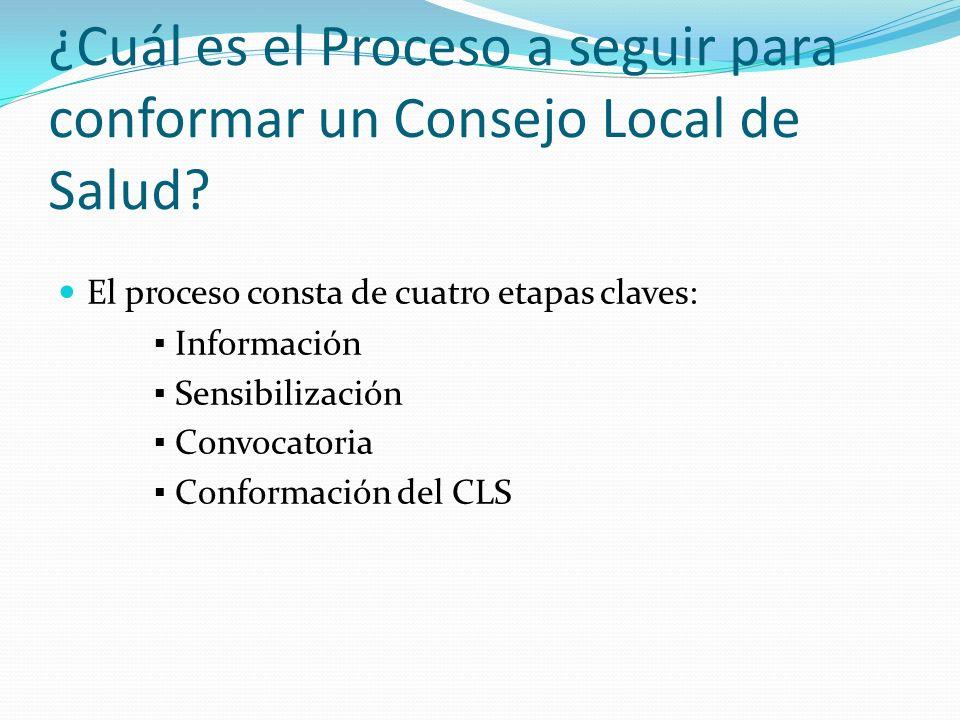 ¿Cuál es el Proceso a seguir para conformar un Consejo Local de Salud