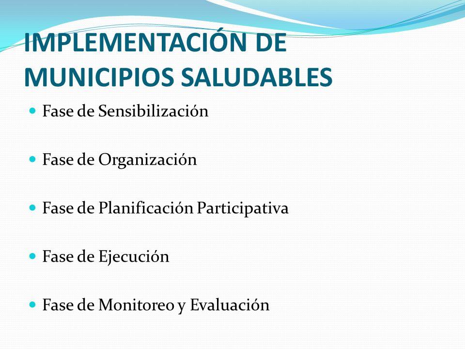 IMPLEMENTACIÓN DE MUNICIPIOS SALUDABLES