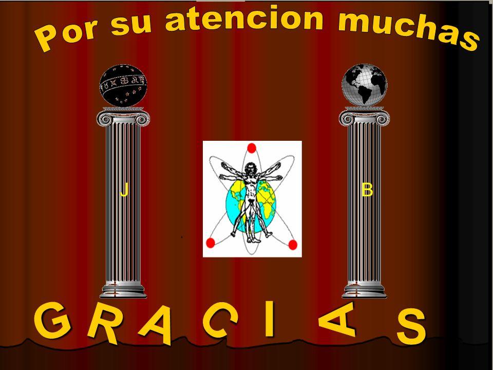 G C I R A A S Por su atencion muchas