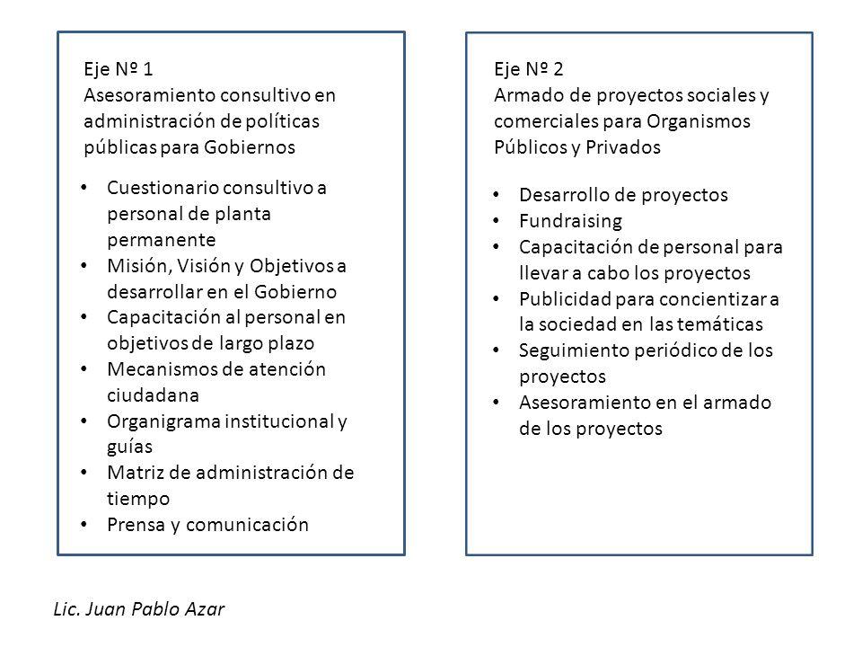 Eje Nº 1 Asesoramiento consultivo en administración de políticas públicas para Gobiernos. Eje Nº 2.