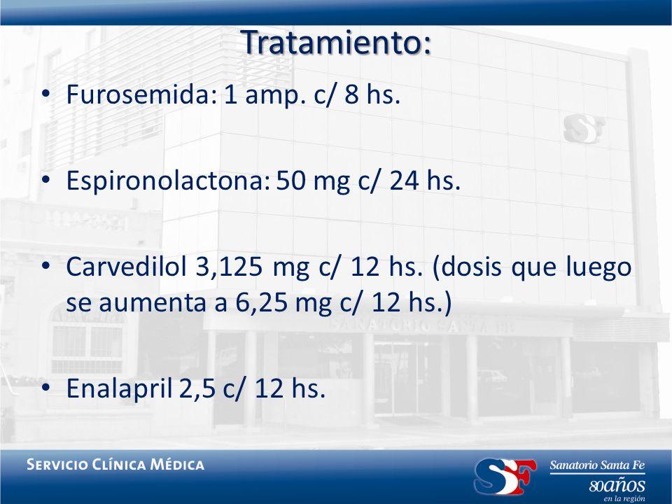 Tratamiento: Furosemida: 1 amp. c/ 8 hs.