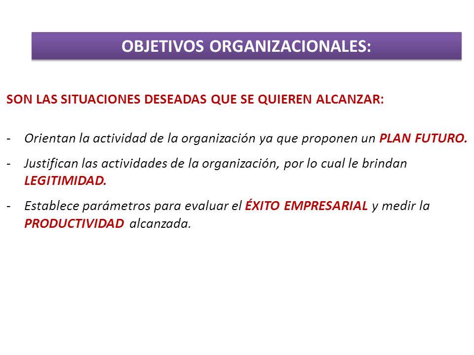 OBJETIVOS ORGANIZACIONALES: