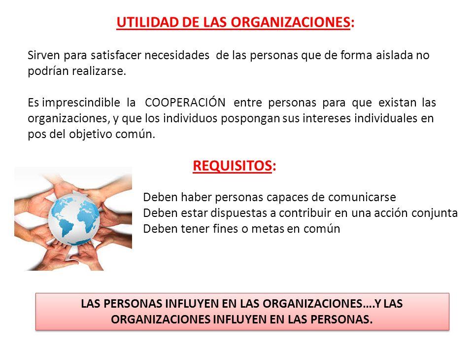 UTILIDAD DE LAS ORGANIZACIONES: