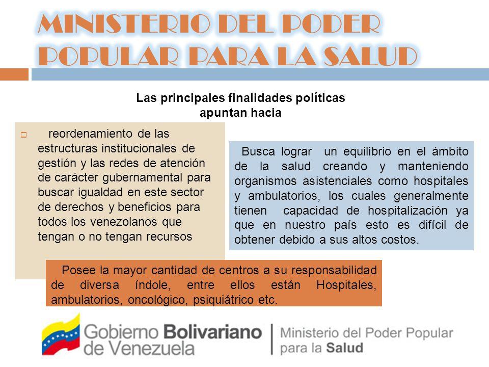 MINISTERIO DEL PODER POPULAR PARA LA SALUD