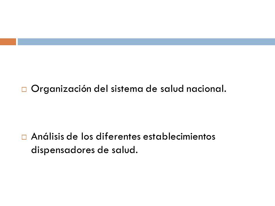 Organización del sistema de salud nacional.