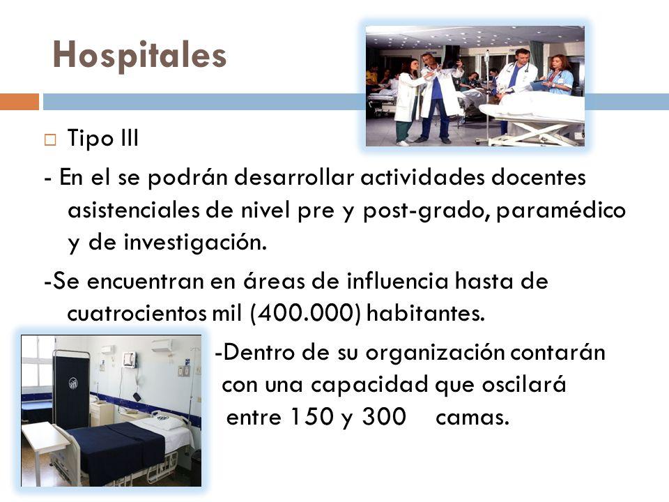 Hospitales Tipo III. - En el se podrán desarrollar actividades docentes asistenciales de nivel pre y post-grado, paramédico y de investigación.