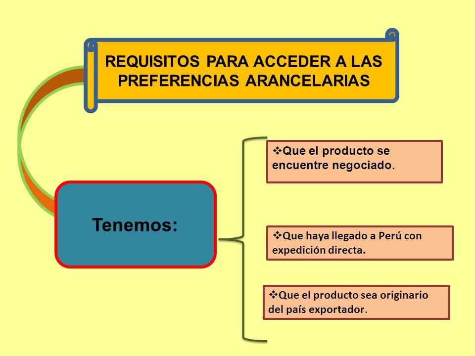 REQUISITOS PARA ACCEDER A LAS PREFERENCIAS ARANCELARIAS