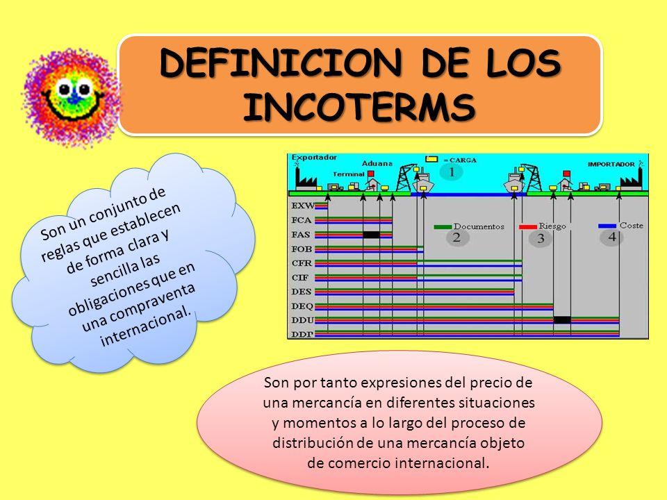 DEFINICION DE LOS INCOTERMS