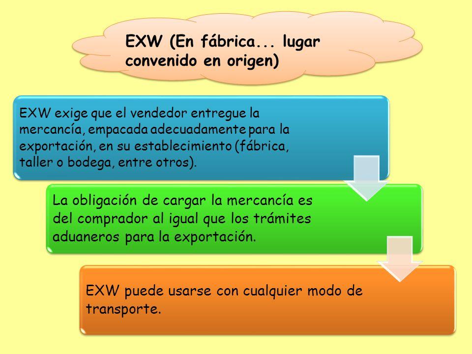 EXW (En fábrica... lugar convenido en origen)