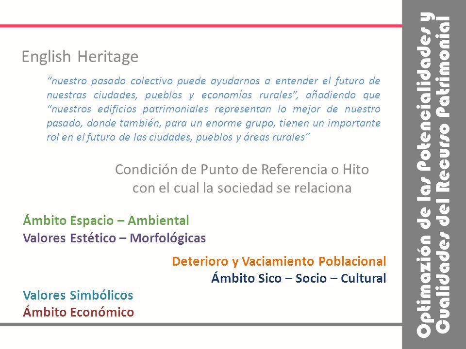 Optimazión de las Potencialidades y Cualidades del Recurso Patrimonial