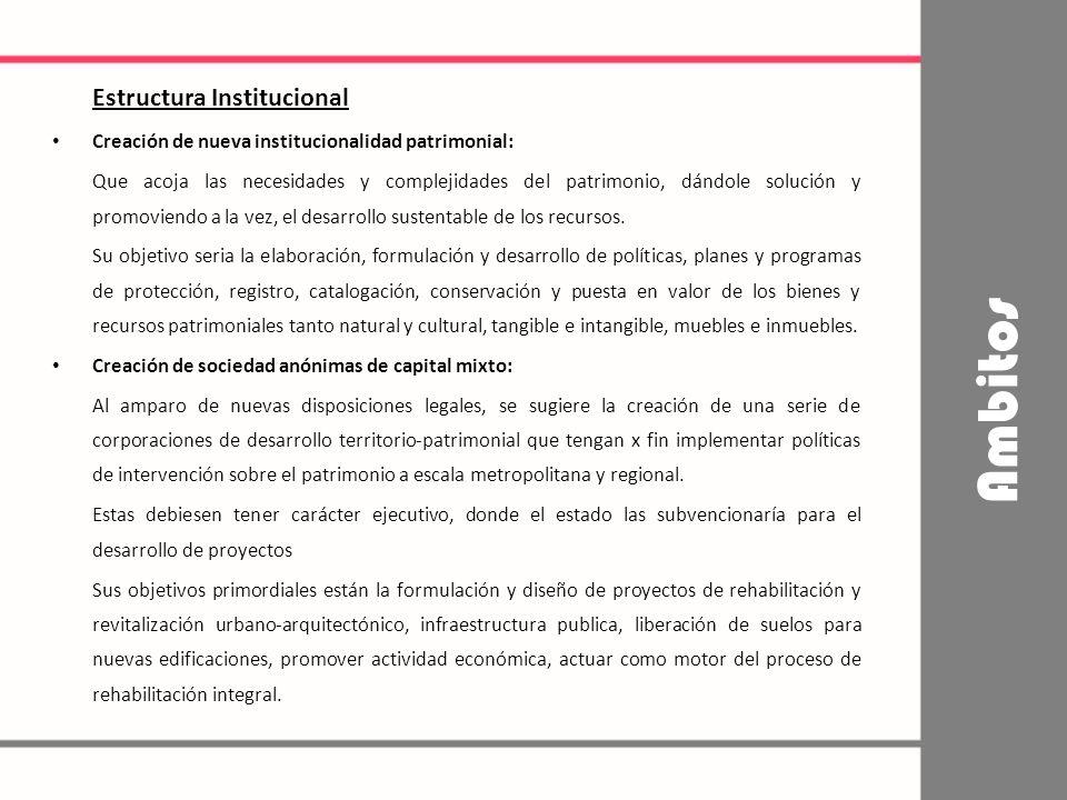 Ambitos Estructura Institucional