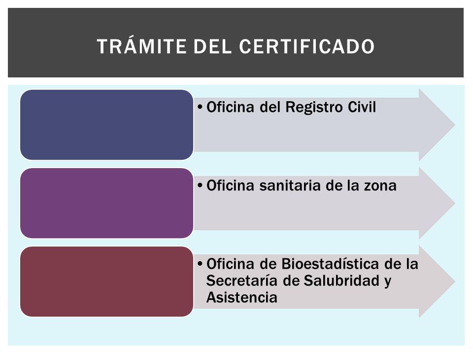 Trámite del certificado