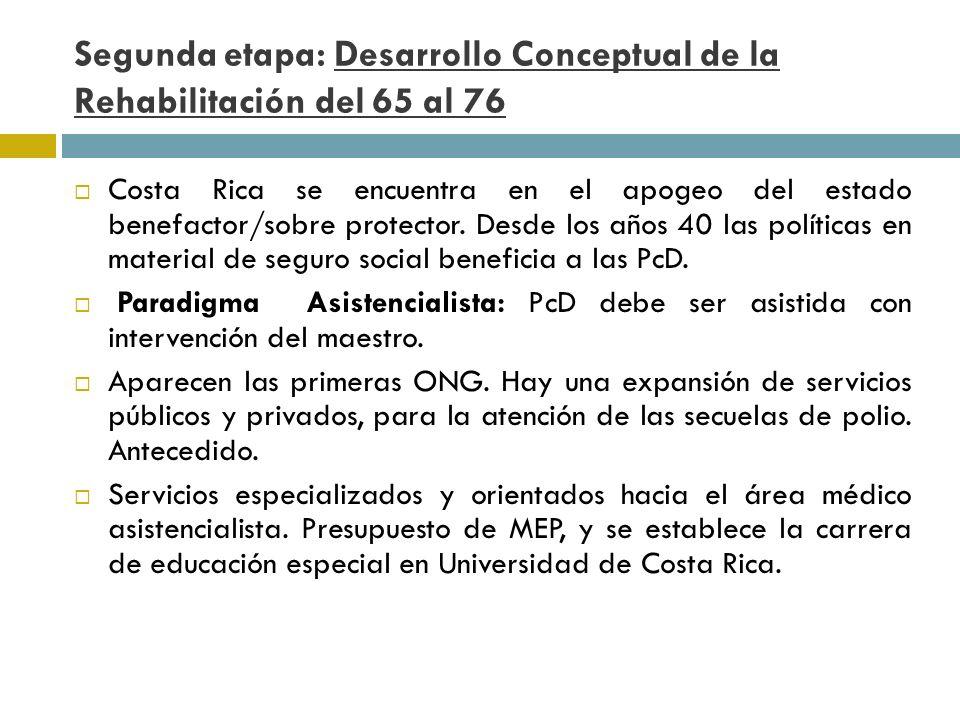 Segunda etapa: Desarrollo Conceptual de la Rehabilitación del 65 al 76